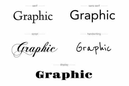 logo font type - write a logo design brief